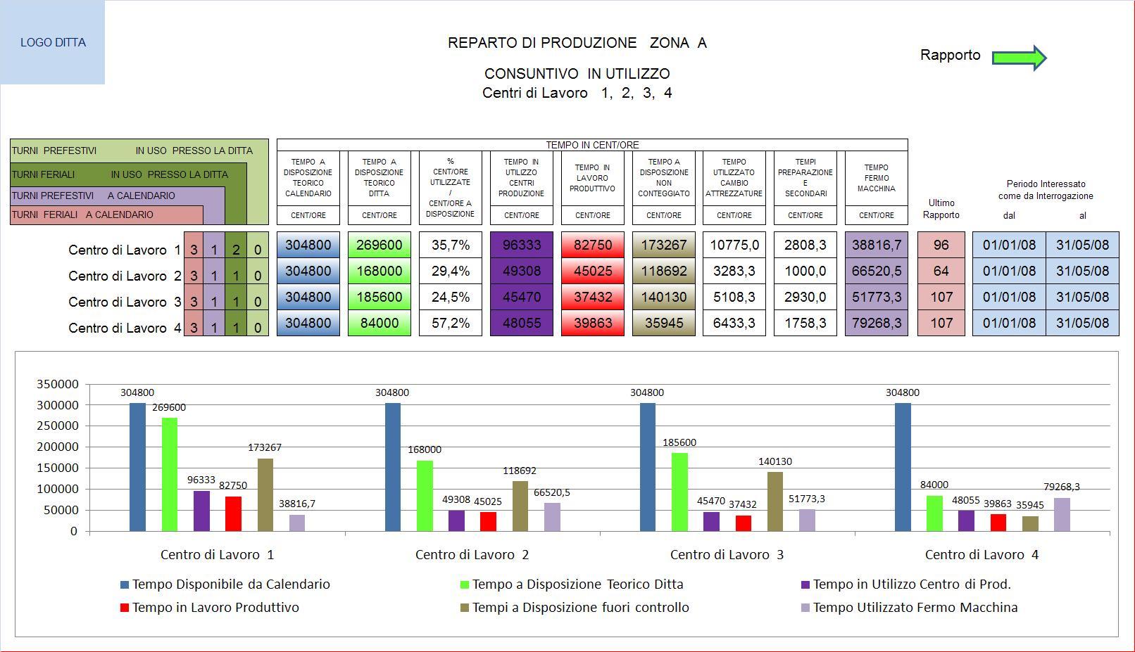 B riferimenti a contenuti archive tempi e metodi for Costruzione di software per piani di lavoro